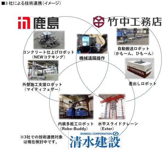 ゼネコン3社技術連携.png