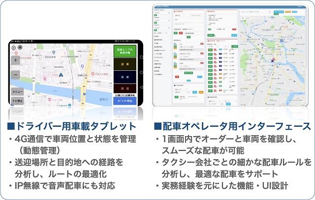 電脳交通201008.jpg
