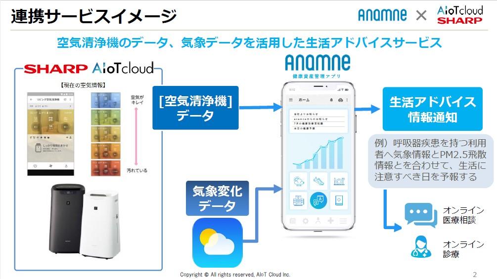 Anamune_sharp.jpg