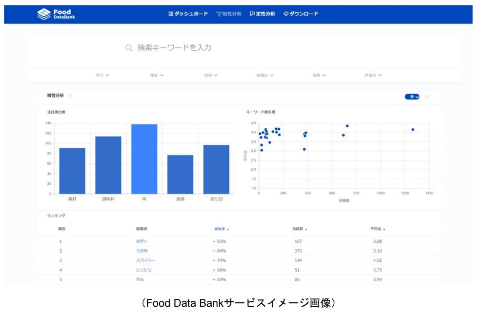 FoodDataBank.png