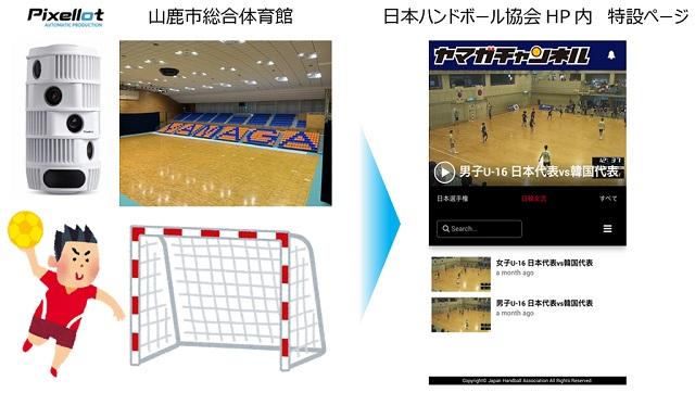Handball1912.jpg