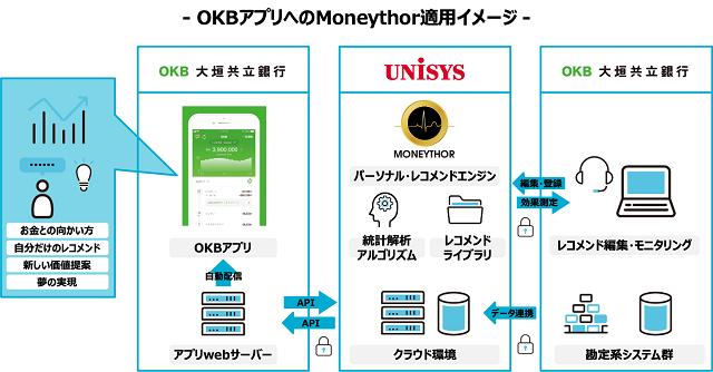 OKBアプリ2011.png